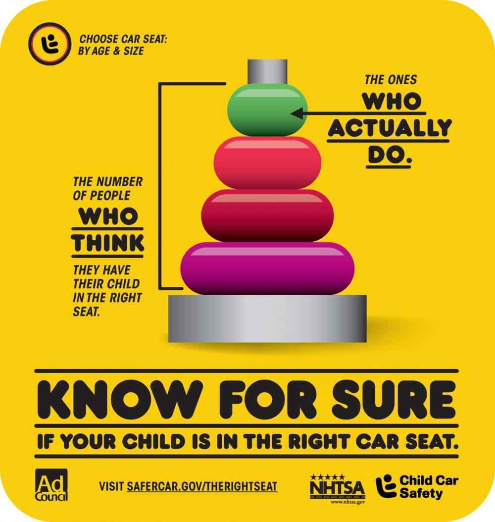 Car Seat Safety | City of Great Falls Montana